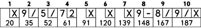 пример таблицы для подсчета очков