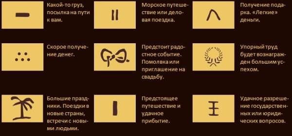 расшифровка знаков