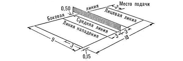 vol-3