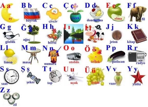 алфавит тур