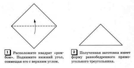 БФ треугольник