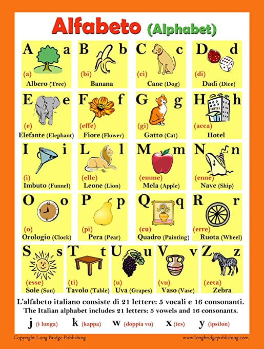 алфавит итальянский