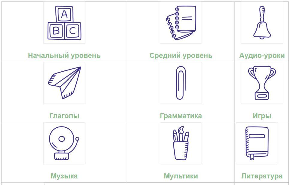 меню сайты аз ру