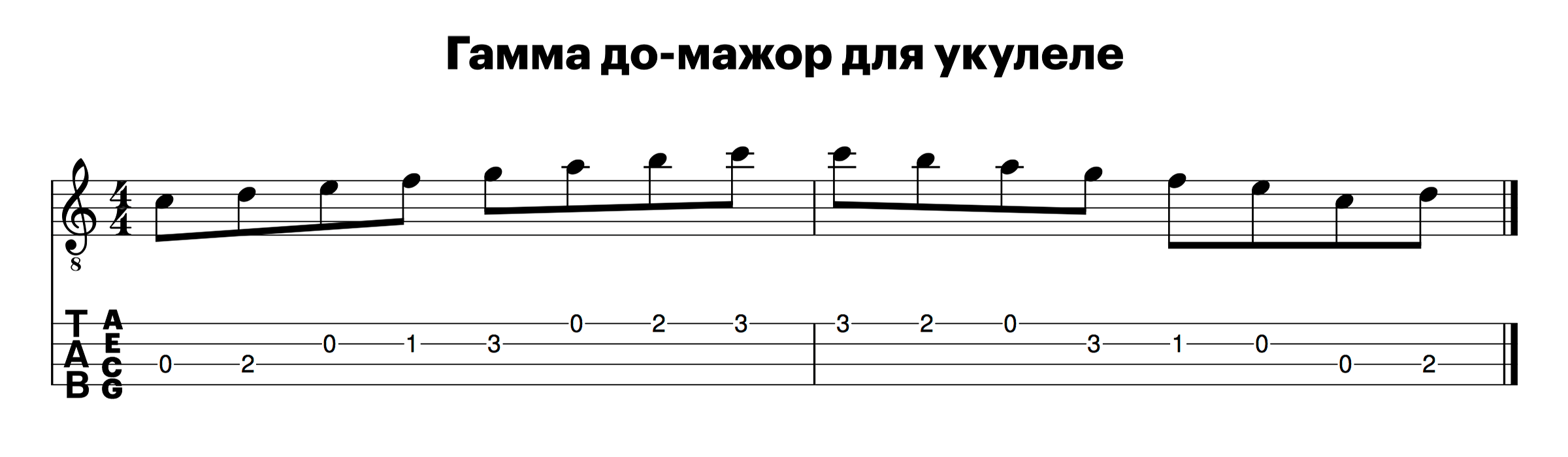 мажор
