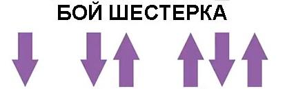 шестерка