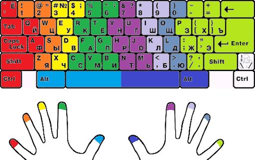 цветные клавиши и пальцы