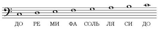 ноты басовый